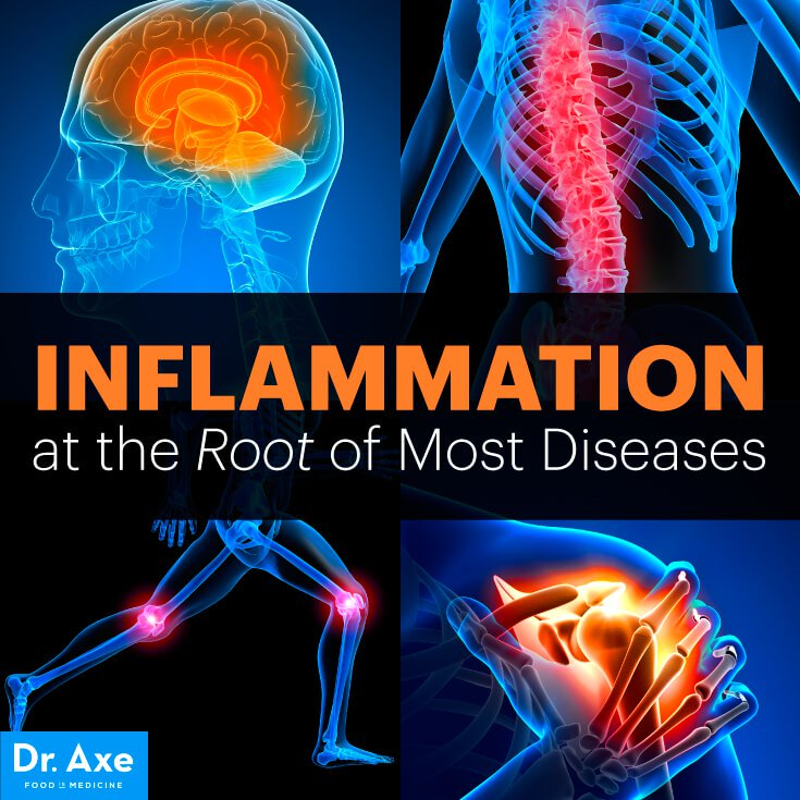 Simple tips to fight inflammation