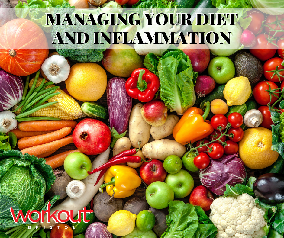 Managing Your Diet and Inflammation
